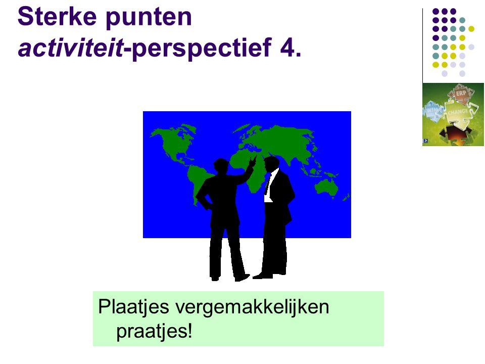Sterke punten activiteit-perspectief 4. Plaatjes vergemakkelijken praatjes!
