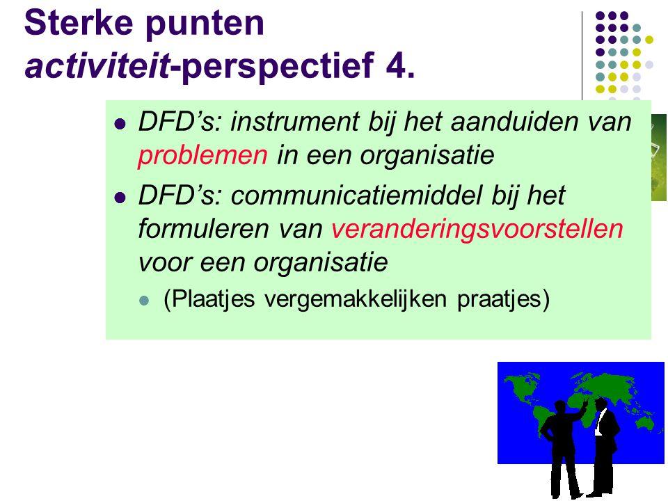 Sterke punten activiteit-perspectief 4.