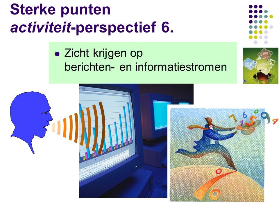 Sterke punten activiteit-perspectief 6.  Zicht krijgen op berichten- en informatiestromen