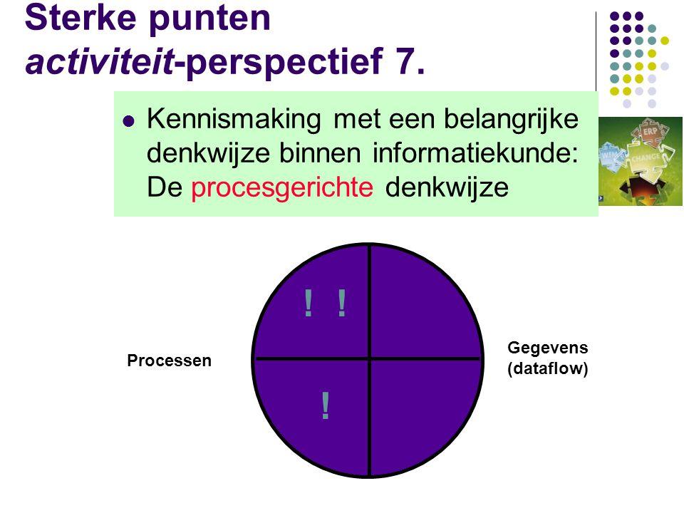 Sterke punten activiteit-perspectief 7.