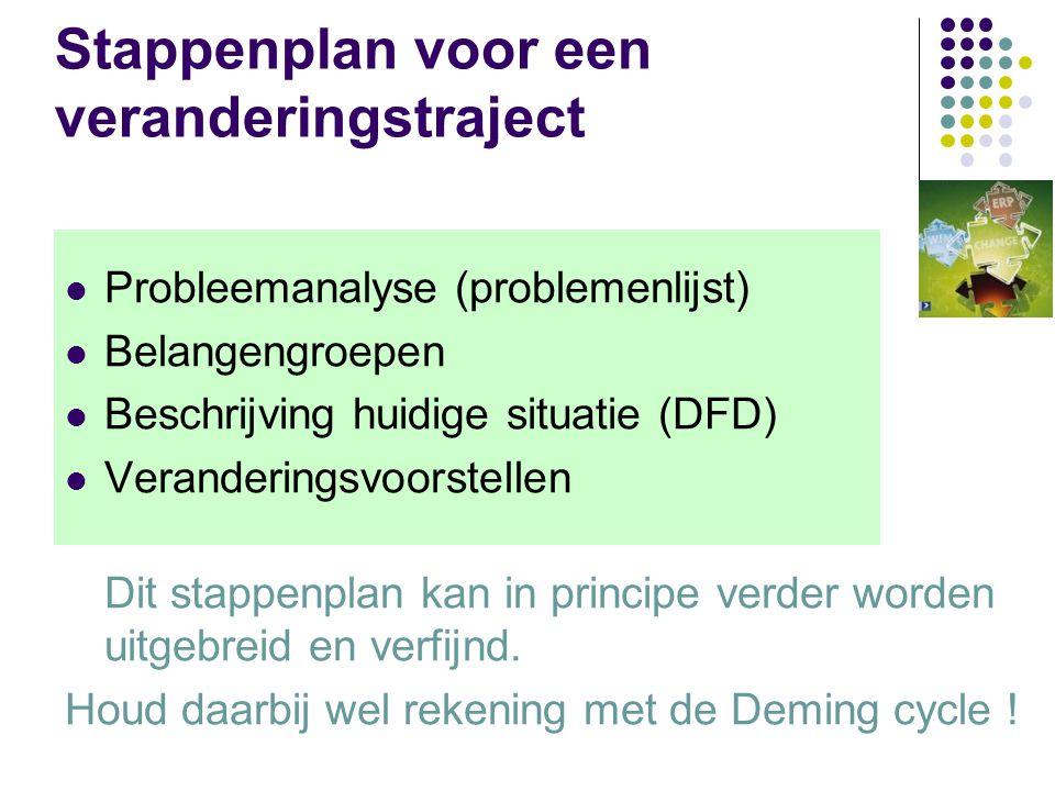 Stappenplan voor een veranderingstraject  Probleemanalyse (problemenlijst)  Belangengroepen  Beschrijving huidige situatie (DFD)  Veranderingsvoorstellen Dit stappenplan kan in principe verder worden uitgebreid en verfijnd.