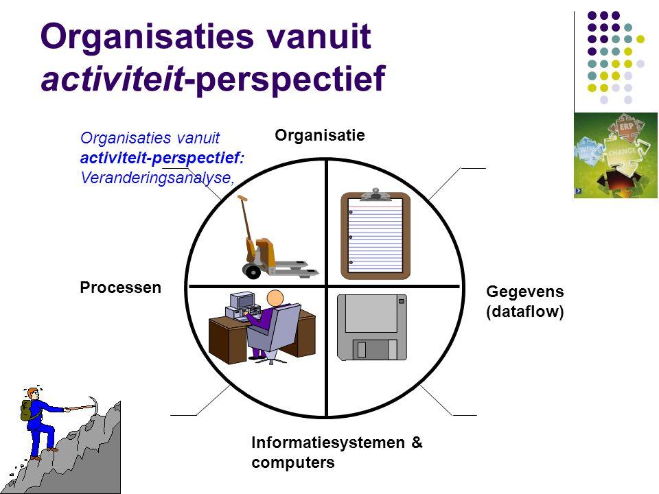 Organisaties vanuit activiteit-perspectief Organisatie Gegevens (dataflow) Processen Informatiesystemen & computers Organisaties vanuit activiteit-perspectief: Veranderingsanalyse,