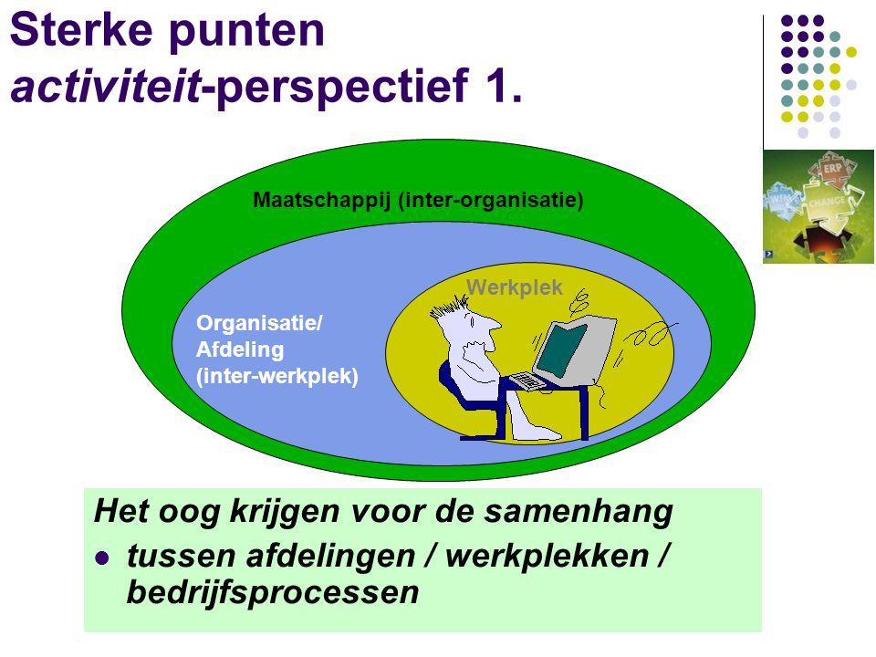 Sterke punten activiteit-perspectief 1.