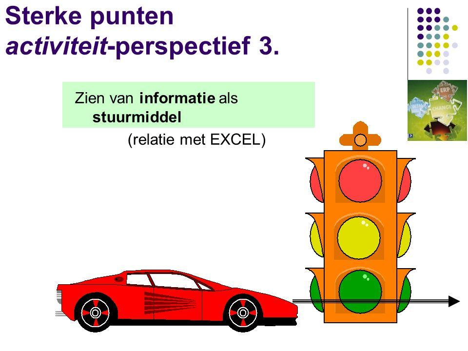 Sterke punten activiteit-perspectief 3. Zien van informatie als stuurmiddel (relatie met EXCEL)