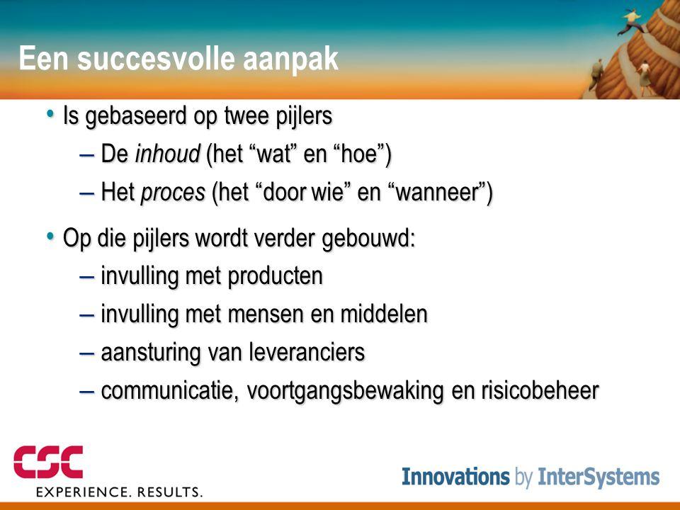 """Een succesvolle aanpak • Is gebaseerd op twee pijlers – De inhoud (het """"wat"""" en """"hoe"""") – Het proces (het """"door wie"""" en """"wanneer"""") • Op die pijlers wor"""