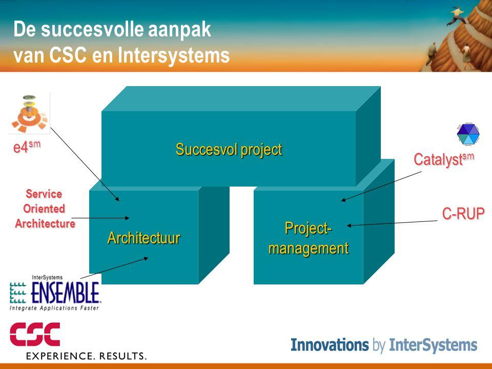 De succesvolle aanpak van CSC en Intersystems ArchitectuurProject-management Succesvol project Catalyst sm C-RUP e4 sm ServiceOrientedArchitecture