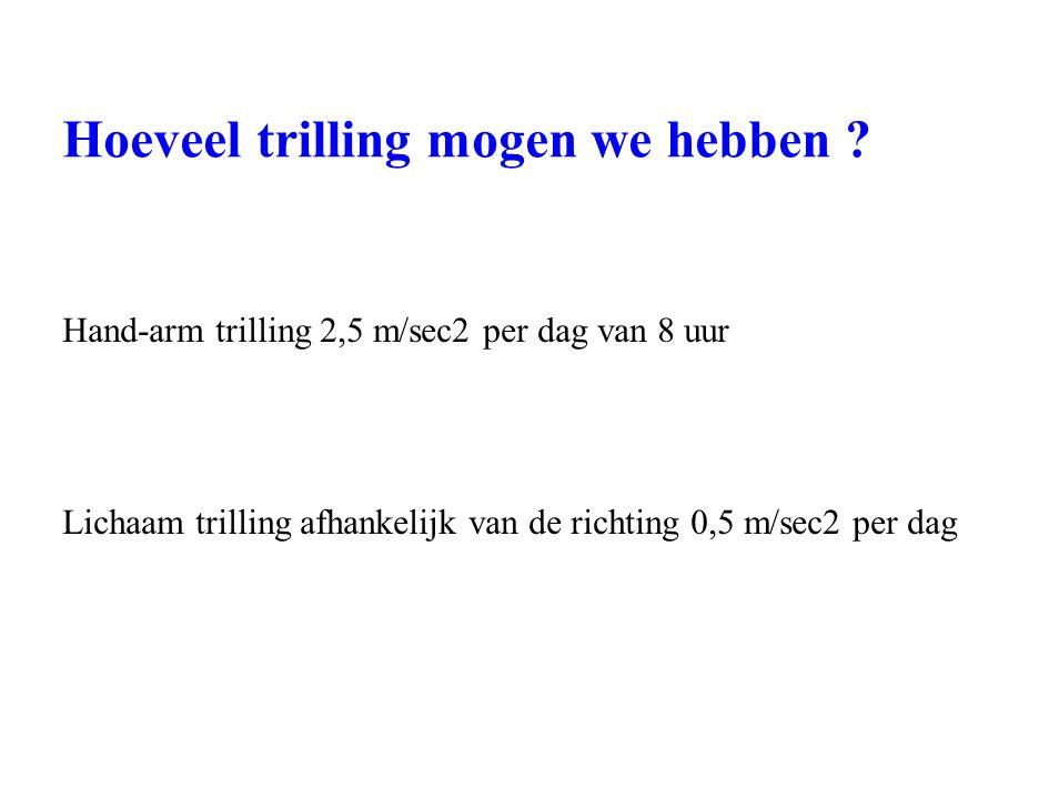 Hoeveel trilling mogen we hebben ? Hand-arm trilling 2,5 m/sec2 per dag van 8 uur Lichaam trilling afhankelijk van de richting 0,5 m/sec2 per dag