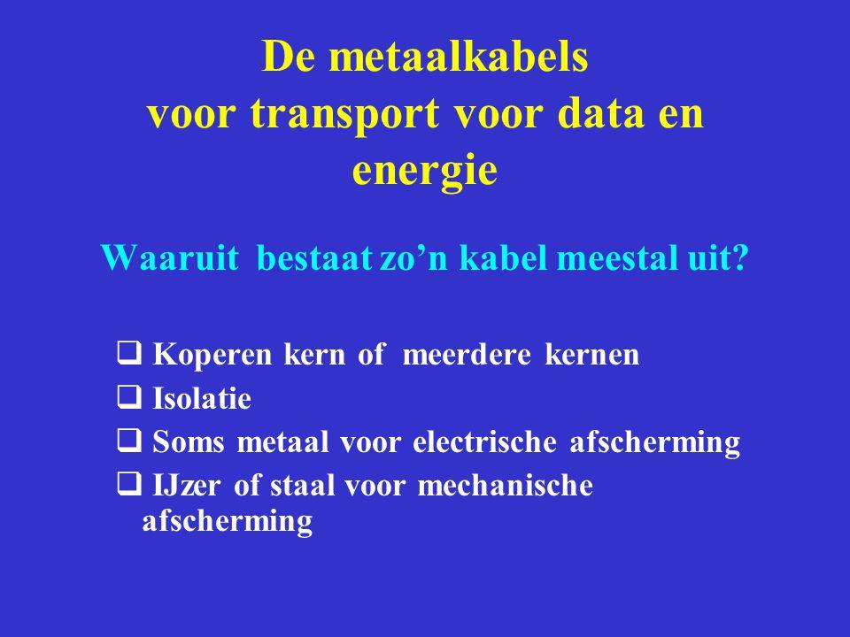 De metaalkabels voor transport voor data en energie Waaruit bestaat zo'n kabel meestal uit?  Koperen kern of meerdere kernen  Isolatie  Soms metaal