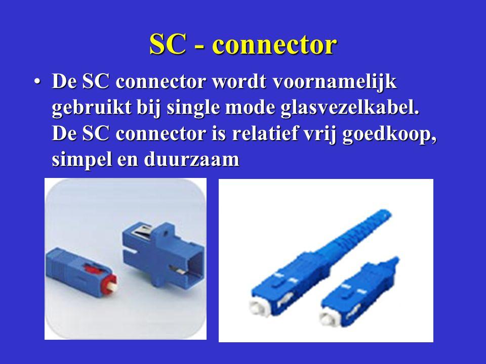 E2000 - connector Let op: beschermklepje