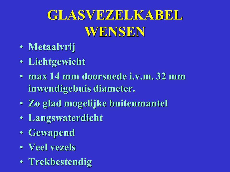 TYPE GLASVEZEL •Multi-mode grotere diameter 50 µm afstanden tot ± 2 km •Single-mode kleine diameter 9-10 µm afstanden haalbaar van 50 km.