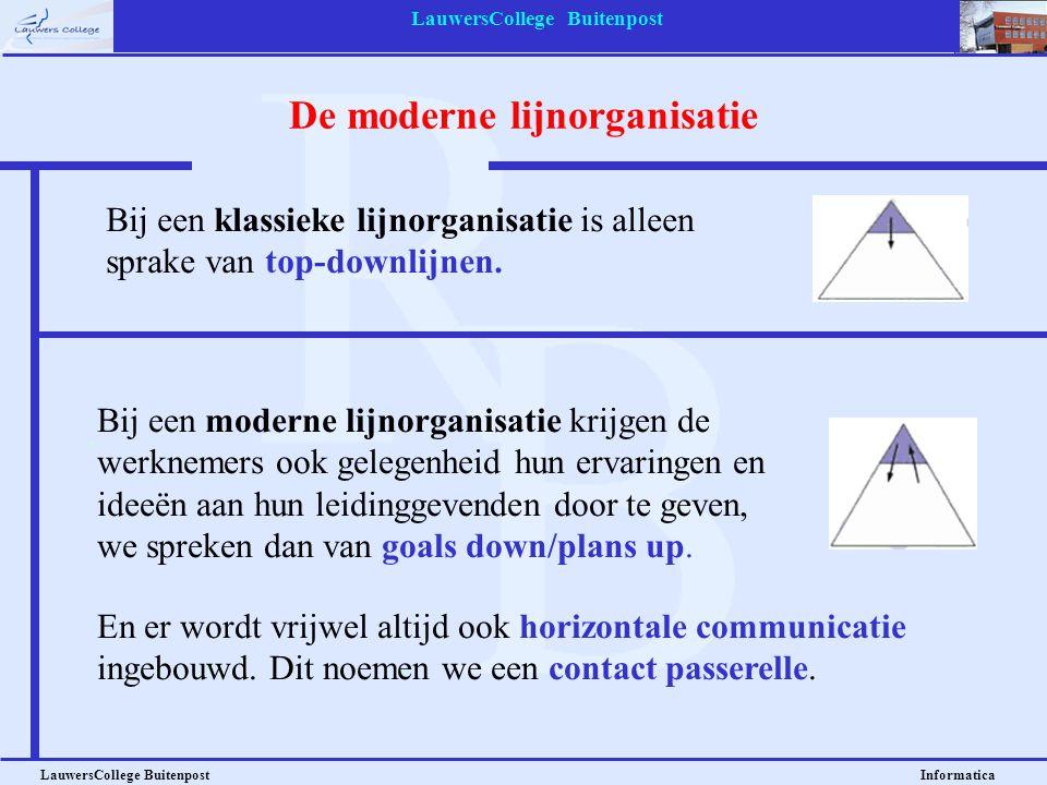 LauwersCollege Buitenpost LauwersCollege Buitenpost Informatica De moderne lijnorganisatie Bij een klassieke lijnorganisatie is alleen sprake van top-