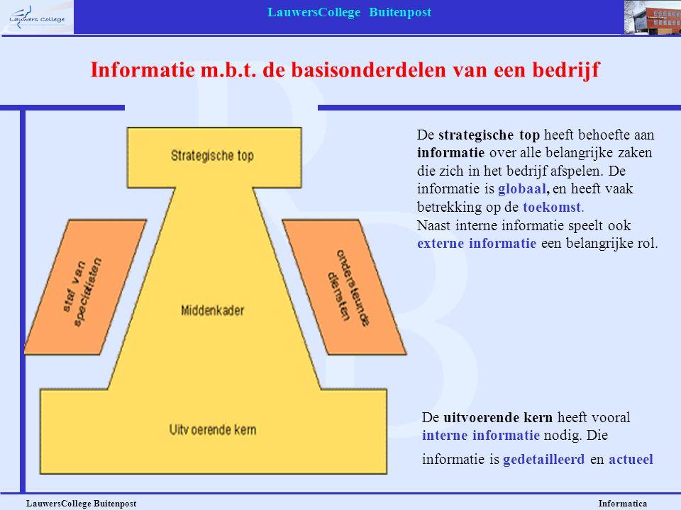 LauwersCollege Buitenpost LauwersCollege Buitenpost Informatica Informatie m.b.t. de basisonderdelen van een bedrijf De strategische top heeft behoeft