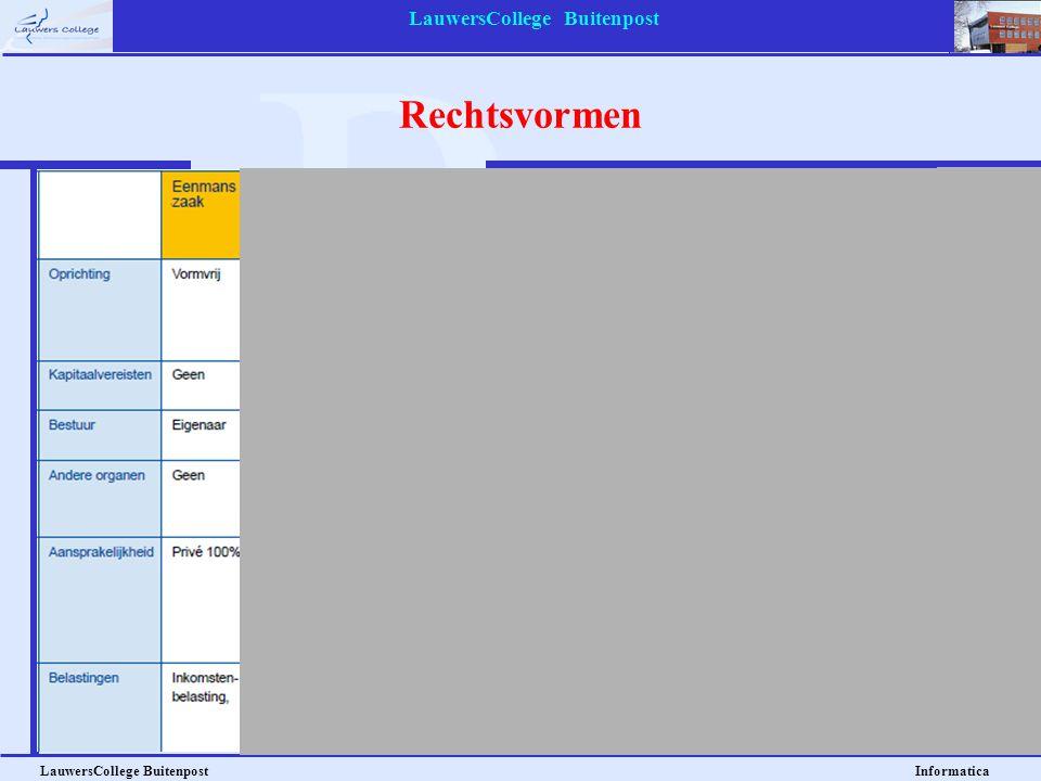 LauwersCollege Buitenpost LauwersCollege Buitenpost Informatica Rechtsvormen
