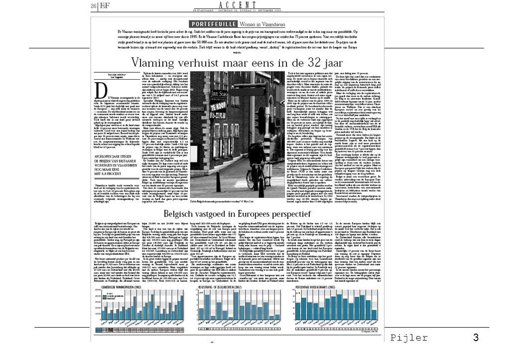 Spoor Fiscaliteit - Leuvense Pijler 4 INTRODUCTIE: visie van de economist en de statisticus De visie van de economist op de beslissing om een huis te kopen op een bepaald moment in de tijd rente, inkomen, werk, huisprijzen, leeftijd, pensioen, sparen, erfenis...