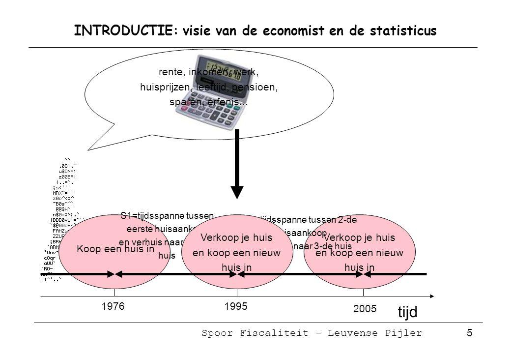 Spoor Fiscaliteit - Leuvense Pijler 6 INTRODUCTIE: visie van de economist en de statisticus tijd 1982 h(1982)=kans dat er zich een verhuis voordoet in jaar 1982 19761995 2005