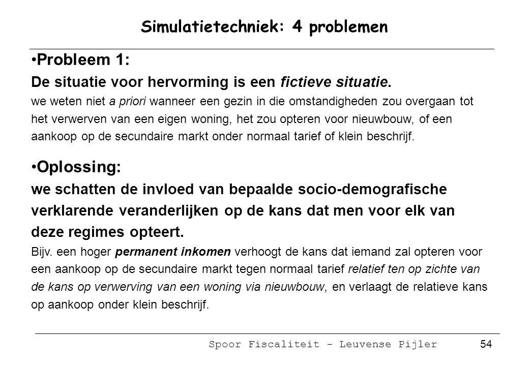 Spoor Fiscaliteit - Leuvense Pijler 54 Simulatietechniek: 4 problemen •Probleem 1: De situatie voor hervorming is een fictieve situatie.