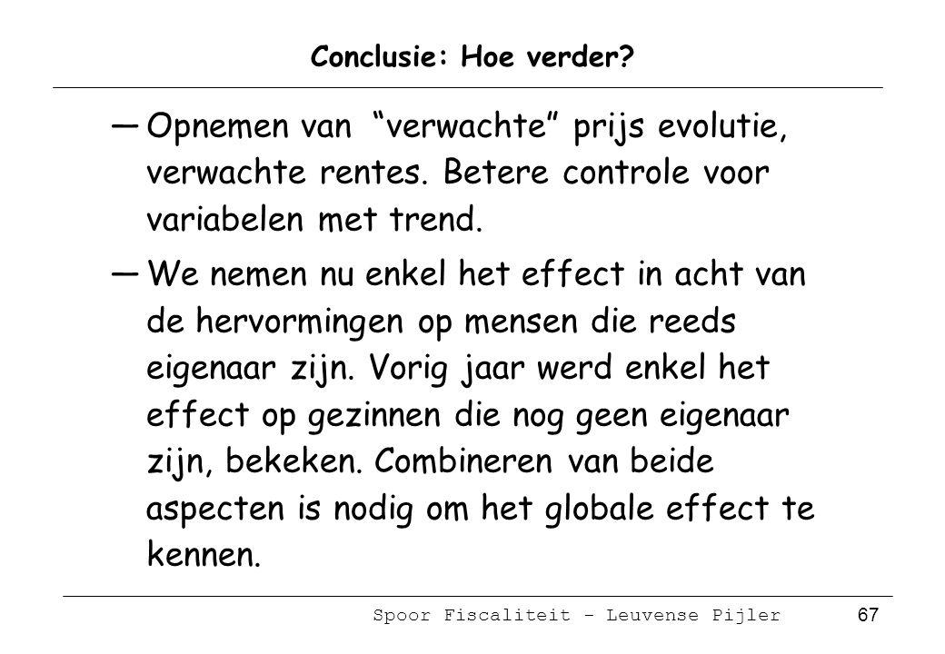 Spoor Fiscaliteit - Leuvense Pijler 67 Conclusie: Hoe verder.