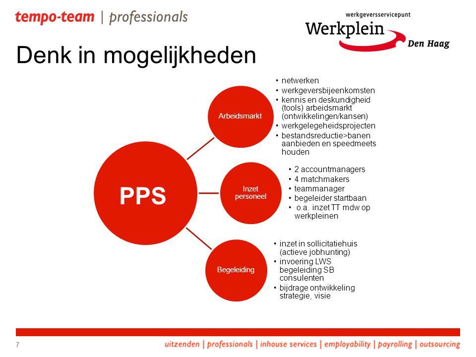 Arbeidsmarkt •netwerken •werkgeversbijeenkomsten •kennis en deskundigheid (tools) arbeidsmarkt (ontwikkelingen/kansen) •werkgelegeheidsprojecten •best