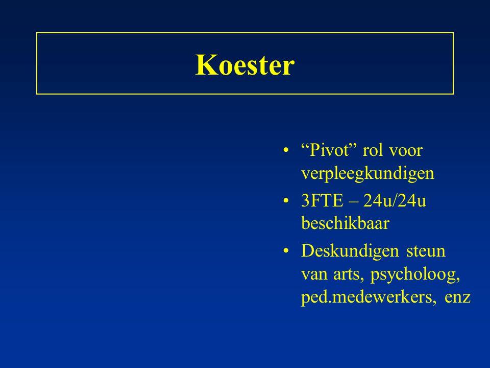 Koester • Pivot rol voor verpleegkundigen •3FTE – 24u/24u beschikbaar •Deskundigen steun van arts, psycholoog, ped.medewerkers, enz
