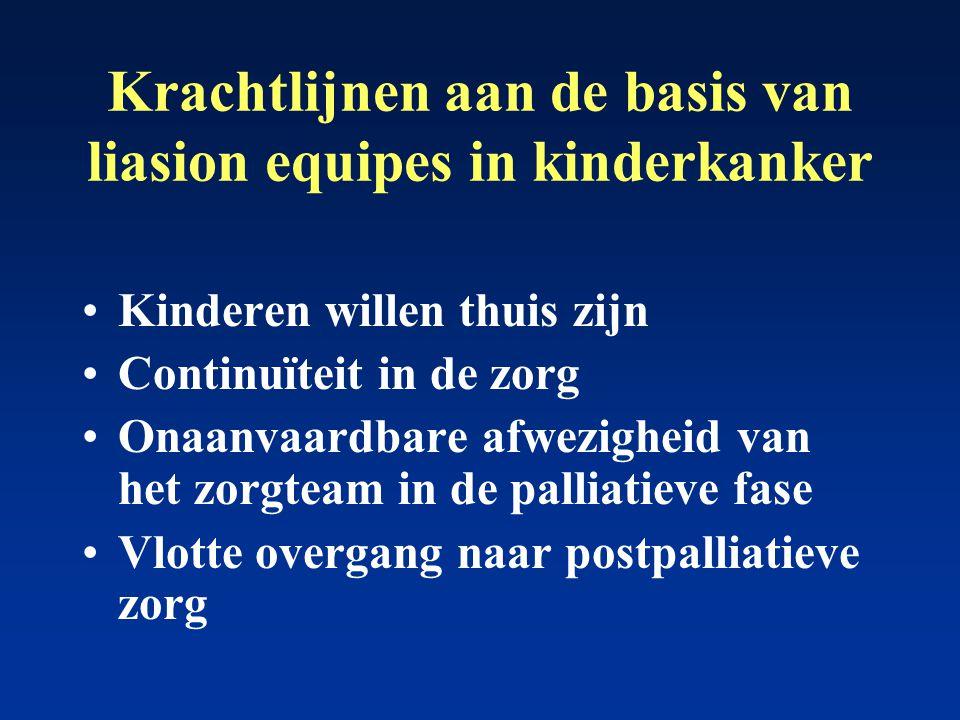 Thuis Patient HA Regionaal ZH kinderarts Gespecialiseerd Ziekenhuis Liaison Team oa Koester