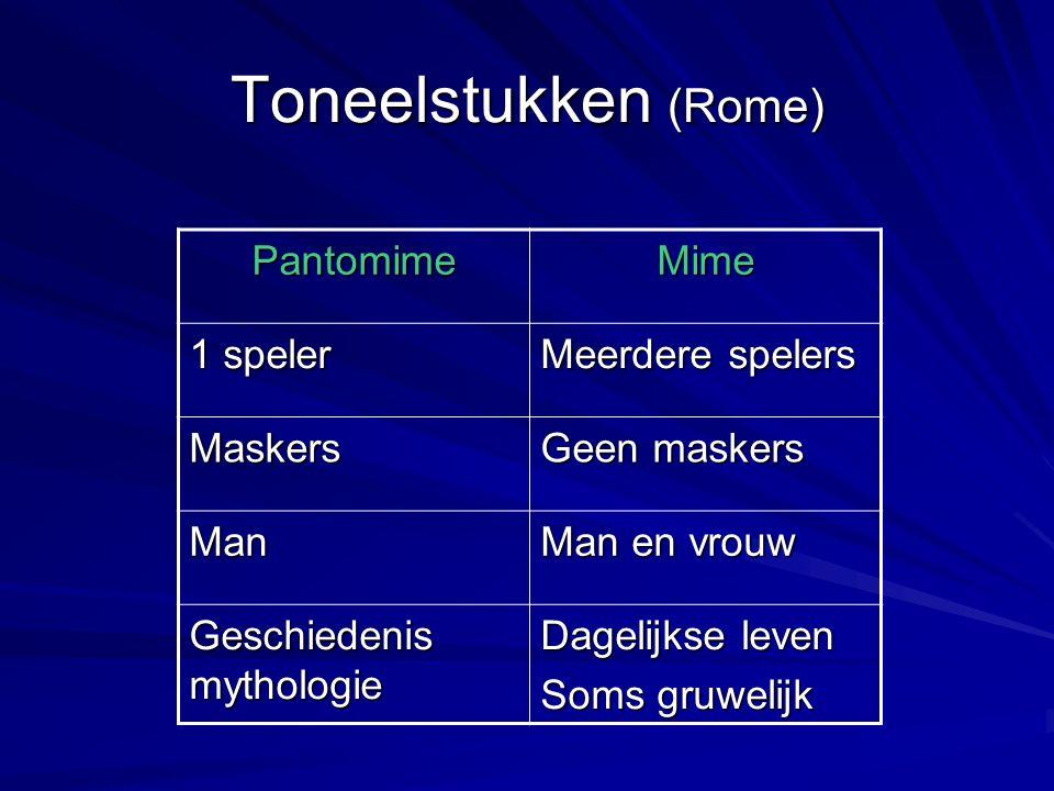 Toneelstukken (Rome) PantomimeMime 1 speler Meerdere spelers Maskers Geen maskers Man Man en vrouw Geschiedenis mythologie Dagelijkse leven Soms gruwe
