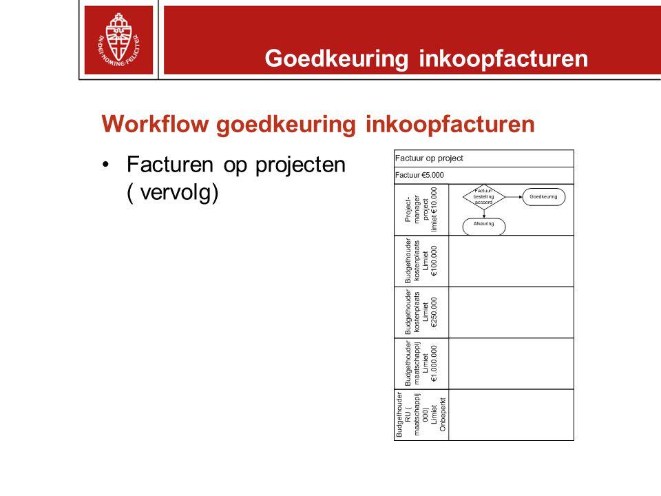 Workflow goedkeuring inkoopfacturen •Facturen op projecten ( vervolg) Goedkeuring inkoopfacturen