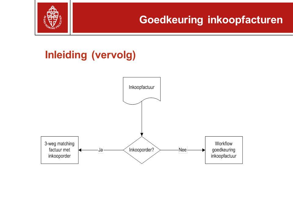 Inleiding (vervolg) Goedkeuring inkoopfacturen