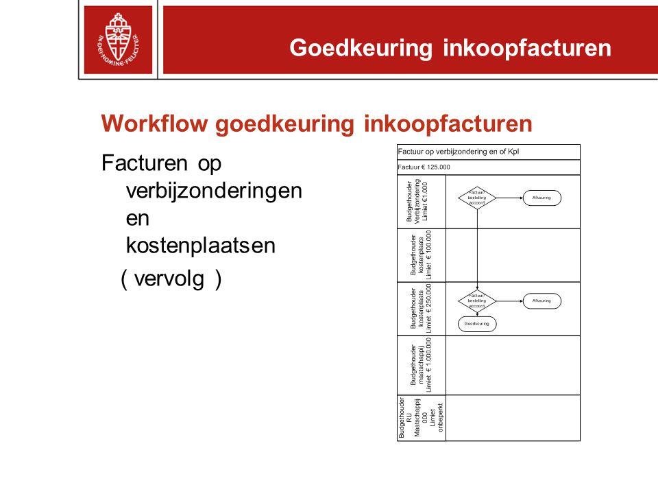 Workflow goedkeuring inkoopfacturen Facturen op verbijzonderingen en kostenplaatsen ( vervolg ) Goedkeuring inkoopfacturen