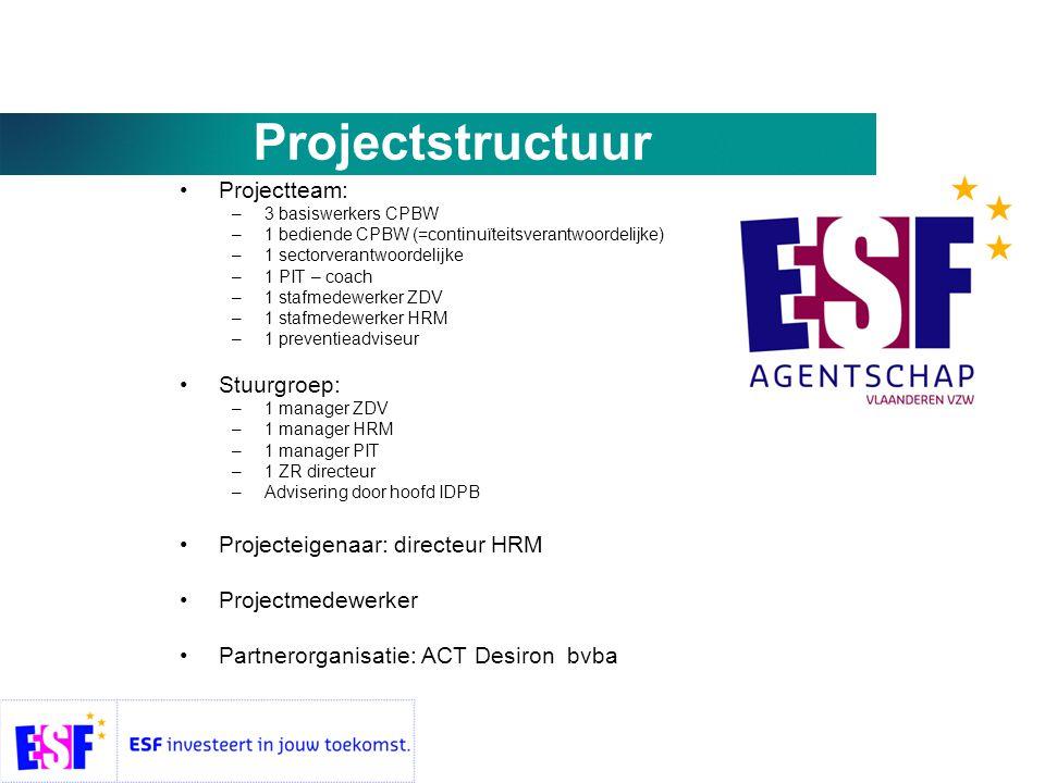 Projectstructuur •Projectteam: –3 basiswerkers CPBW –1 bediende CPBW (=continuïteitsverantwoordelijke) –1 sectorverantwoordelijke –1 PIT – coach –1 stafmedewerker ZDV –1 stafmedewerker HRM –1 preventieadviseur •Stuurgroep: –1 manager ZDV –1 manager HRM –1 manager PIT –1 ZR directeur –Advisering door hoofd IDPB •Projecteigenaar: directeur HRM •Projectmedewerker •Partnerorganisatie: ACT Desiron bvba