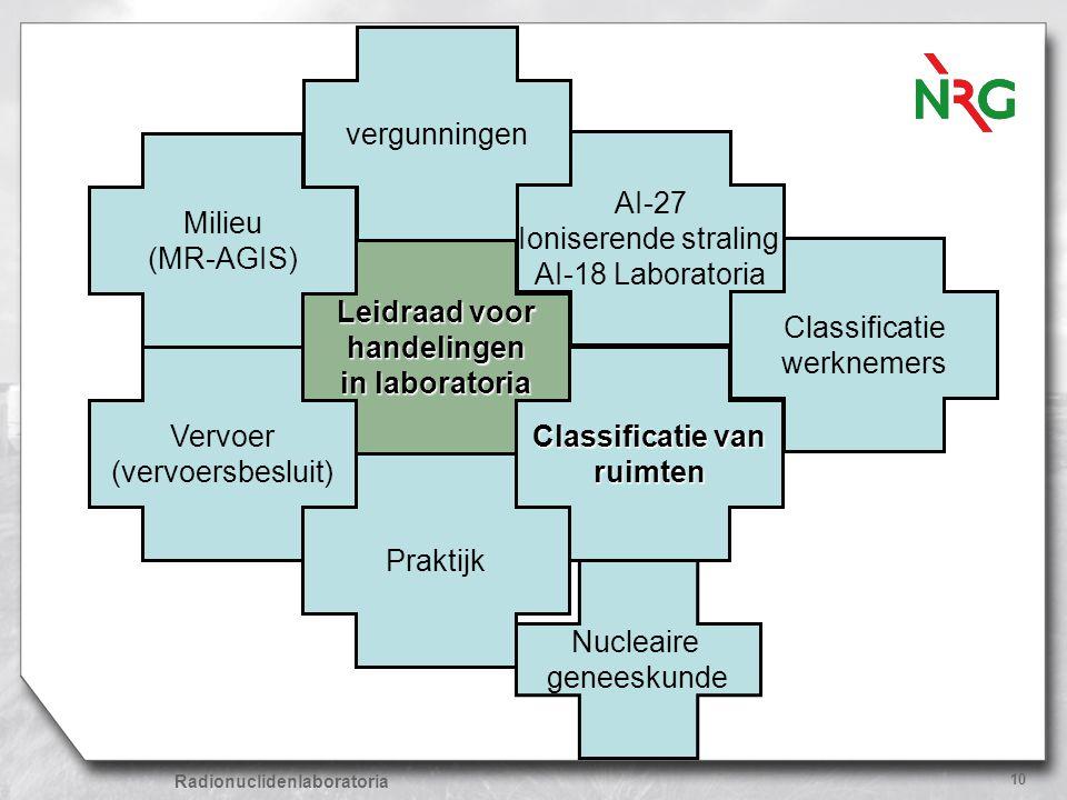 Radionuclidenlaboratoria 10 Leidraad voor handelingen in laboratoria Milieu (MR-AGIS) Classificatie van ruimten Nucleaire geneeskunde Vervoer (vervoer