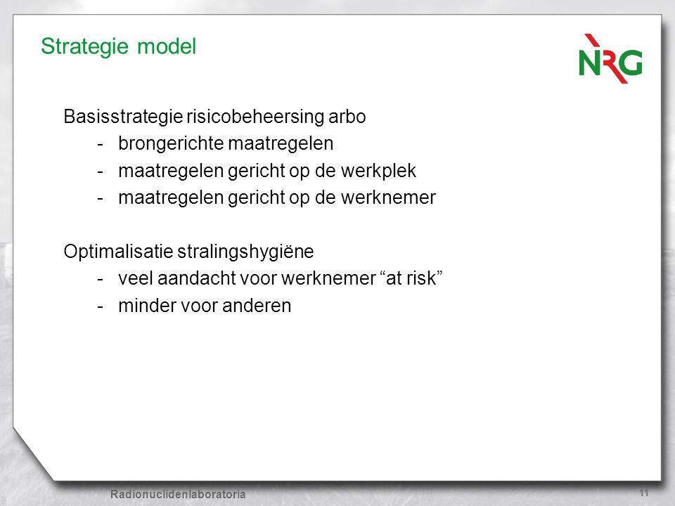 Radionuclidenlaboratoria 11 Strategie model Basisstrategie risicobeheersing arbo -brongerichte maatregelen -maatregelen gericht op de werkplek -maatre