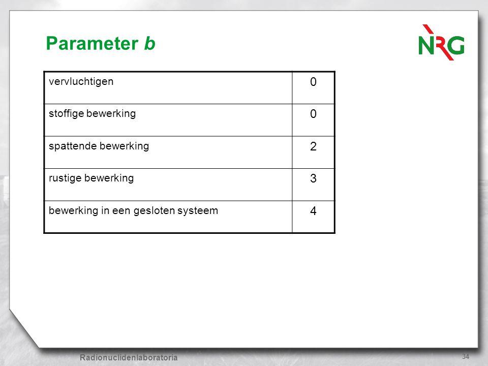 Radionuclidenlaboratoria 34 Parameter b vervluchtigen 0 stoffige bewerking 0 spattende bewerking 2 rustige bewerking 3 bewerking in een gesloten syste