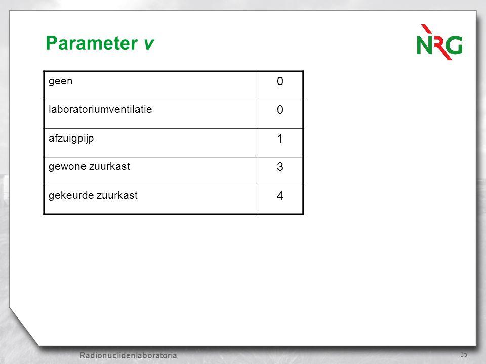 Radionuclidenlaboratoria 35 Parameter v geen 0 laboratoriumventilatie 0 afzuigpijp 1 gewone zuurkast 3 gekeurde zuurkast 4