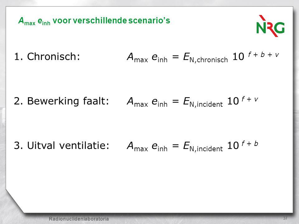 Radionuclidenlaboratoria 37 A max e inh voor verschillende scenario's 1. Chronisch:A max e inh = E N,chronisch 10 f + b + v 2. Bewerking faalt:A max e