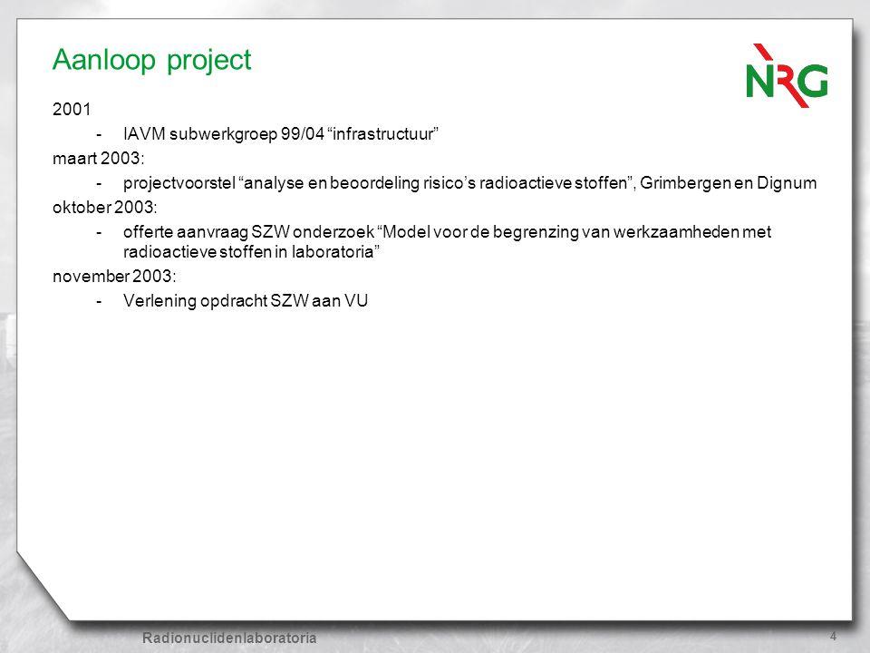 """Radionuclidenlaboratoria 4 Aanloop project 2001 -IAVM subwerkgroep 99/04 """"infrastructuur"""" maart 2003: -projectvoorstel """"analyse en beoordeling risico'"""
