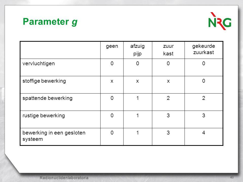 Radionuclidenlaboratoria 40 Parameter g geenafzuig pijp zuur kast gekeurde zuurkast vervluchtigen0000 stoffige bewerkingxxx0 spattende bewerking0122 r