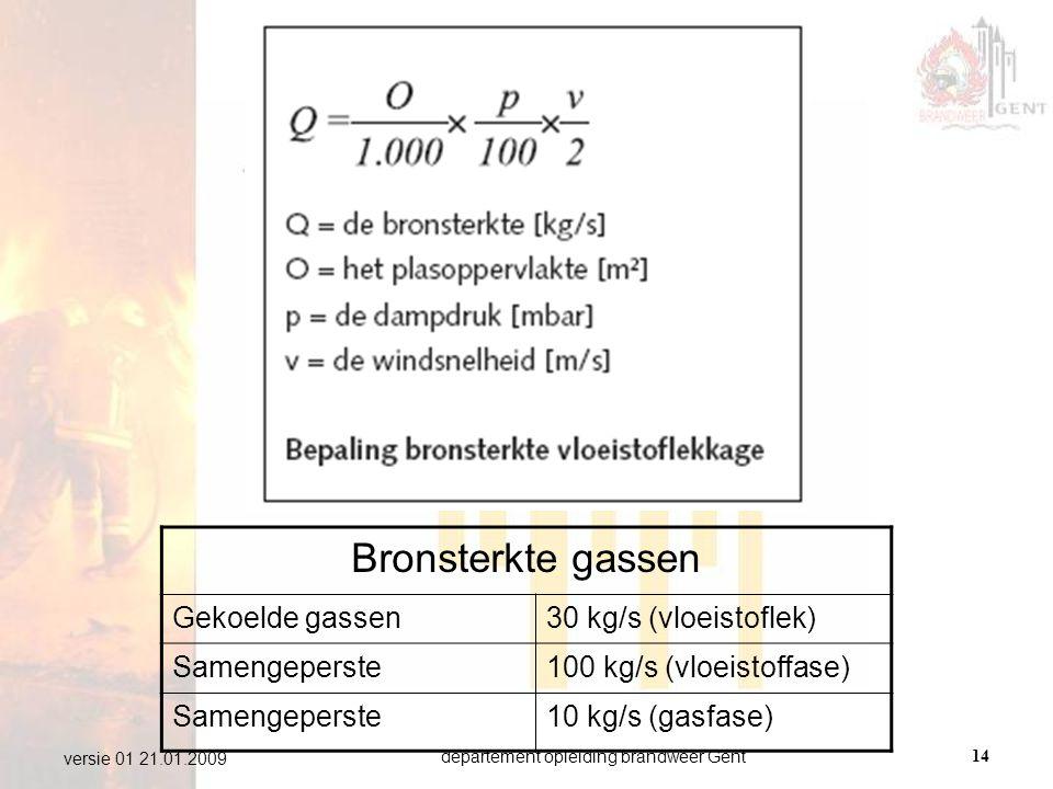departement opleiding brandweer Gent14 versie 01 21.01.2009 Bronsterkte gassen Gekoelde gassen30 kg/s (vloeistoflek) Samengeperste100 kg/s (vloeistoff