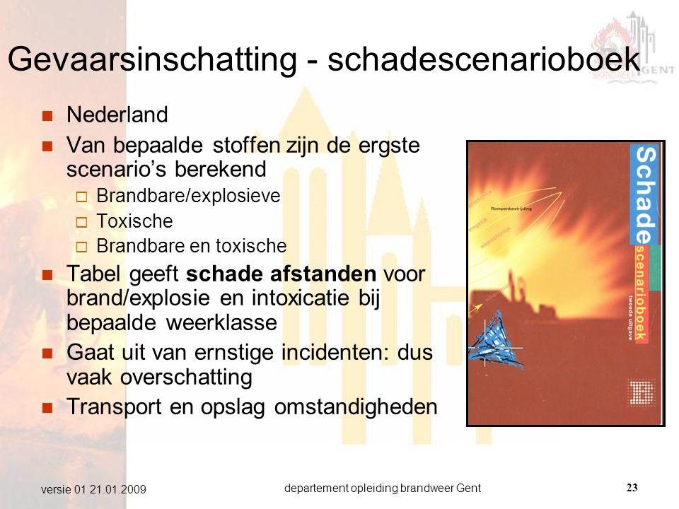 departement opleiding brandweer Gent23 versie 01 21.01.2009 Gevaarsinschatting - schadescenarioboek  Nederland  Van bepaalde stoffen zijn de ergste