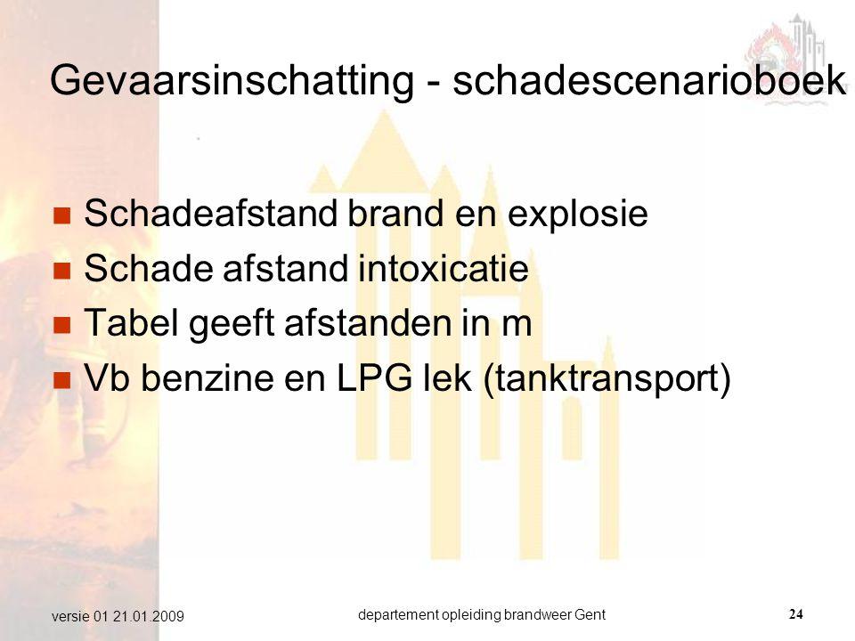 departement opleiding brandweer Gent24 versie 01 21.01.2009 Gevaarsinschatting - schadescenarioboek  Schadeafstand brand en explosie  Schade afstand