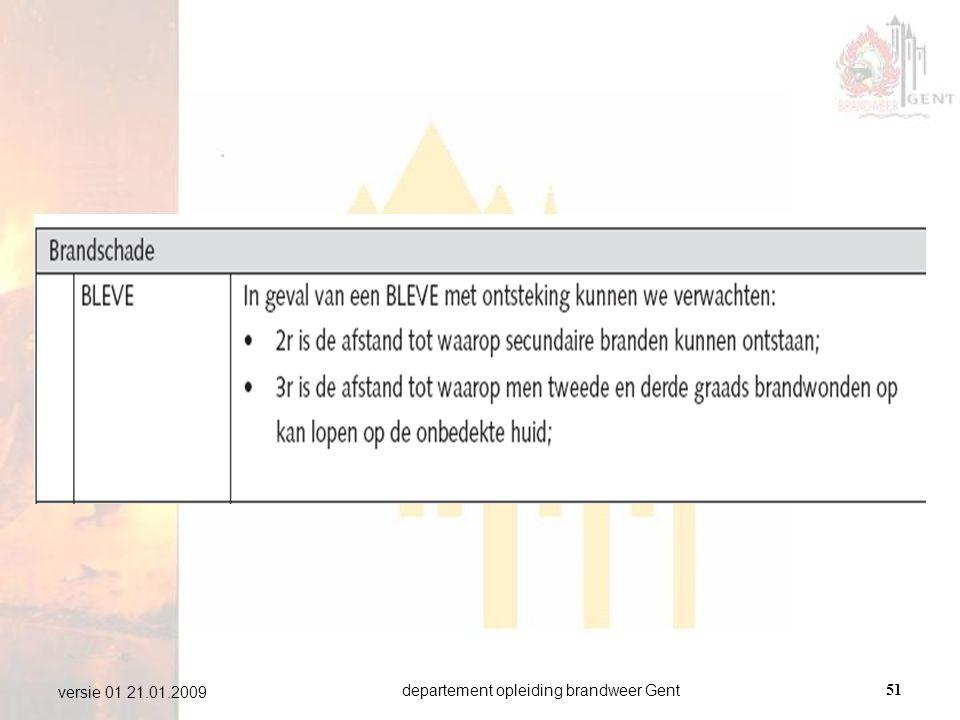 departement opleiding brandweer Gent51 versie 01 21.01.2009