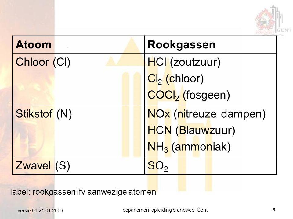 departement opleiding brandweer Gent9 versie 01 21.01.2009 AtoomRookgassen Chloor (Cl)HCl (zoutzuur) Cl 2 (chloor) COCl 2 (fosgeen) Stikstof (N)NOx (n