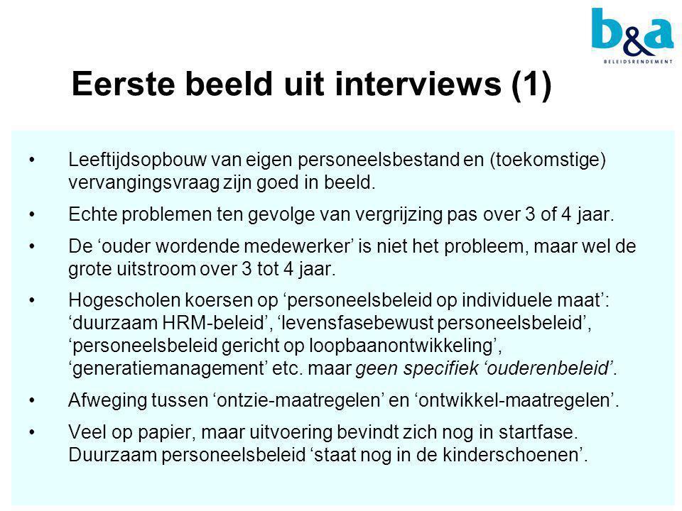 Eerste beeld uit interviews (1) •Leeftijdsopbouw van eigen personeelsbestand en (toekomstige) vervangingsvraag zijn goed in beeld.
