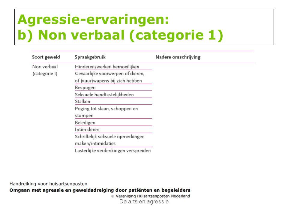 De arts en agressie Agressie-ervaringen: b) Non verbaal (categorie 1)