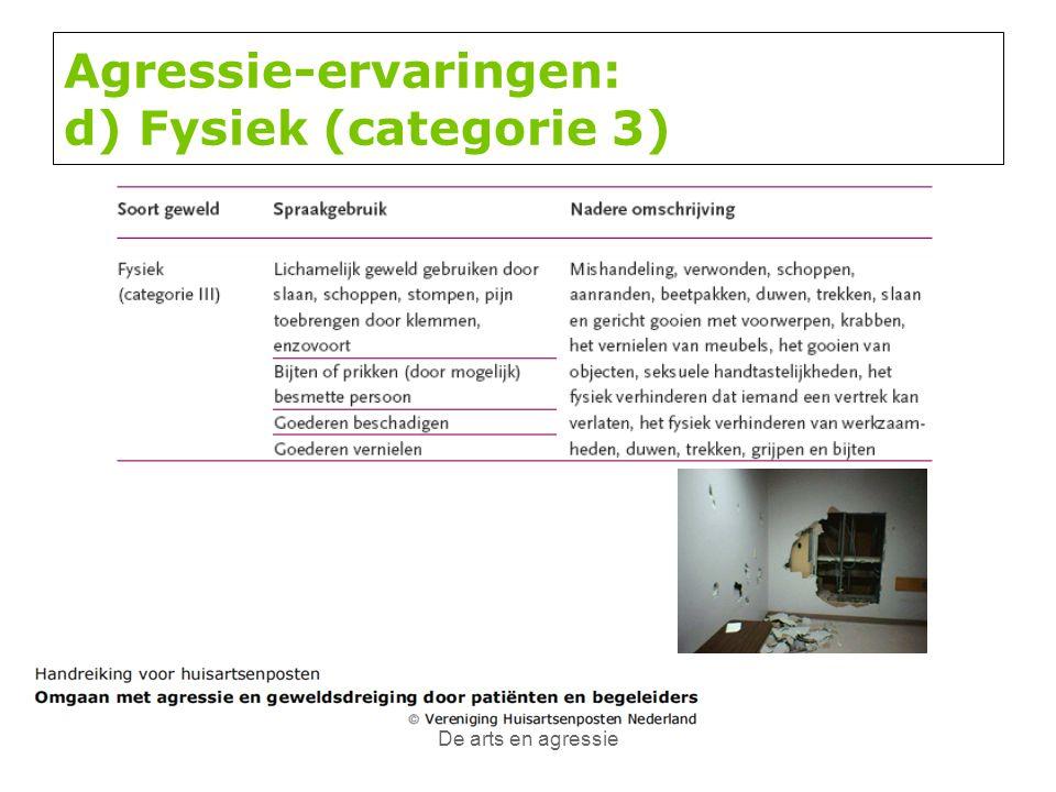 De arts en agressie Agressie-ervaringen: d) Fysiek (categorie 3)