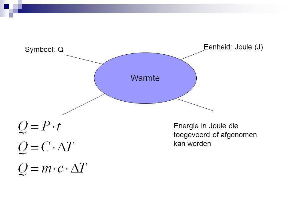 Symbool: Q Eenheid: Joule (J) Energie in Joule die toegevoerd of afgenomen kan worden