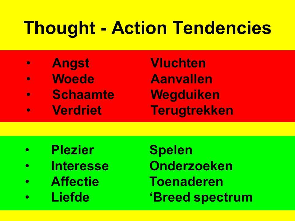 Thought - Action Tendencies •AngstVluchten •WoedeAanvallen •SchaamteWegduiken •VerdrietTerugtrekken •PlezierSpelen •InteresseOnderzoeken •AffectieToen