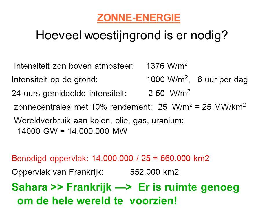 ZONNE-ENERGIE Hoeveel woestijngrond is er nodig? Intensiteit zon boven atmosfeer: 1376 W/m 2 Intensiteit op de grond: 1000 W/m 2, 6 uur per dag 24-uur