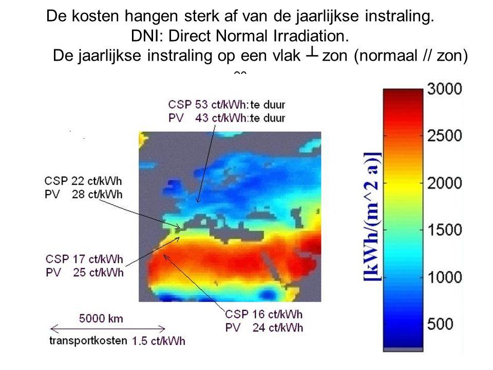 De kosten hangen sterk af van de jaarlijkse instraling. DNI: Direct Normal Irradiation. De jaarlijkse instraling op een vlak ┴ zon (normaal // zon) 20