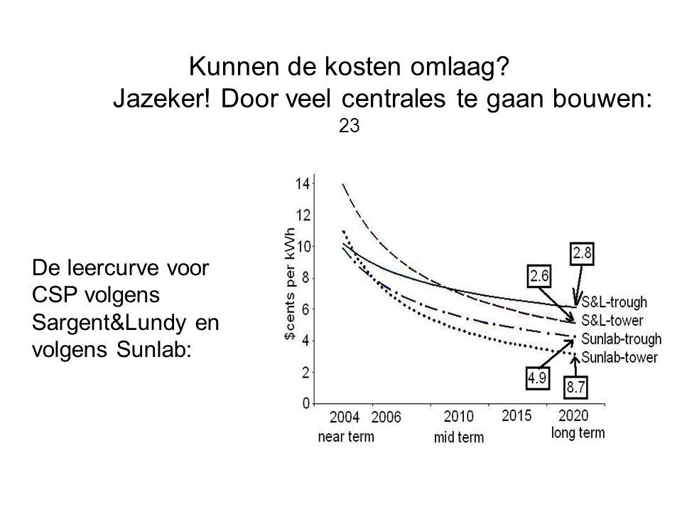Kunnen de kosten omlaag? Jazeker! Door veel centrales te gaan bouwen: 23 De leercurve voor CSP volgens Sargent&Lundy en volgens Sunlab: