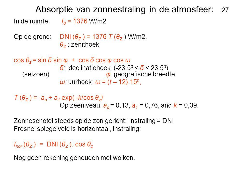 Absorptie van zonnestraling in de atmosfeer: 27 In de ruimte: I 0 = 1376 W/m2 Op de grond: DNI (θ Z ) = 1376 T (θ Z ) W/m2. θ Z : zenithoek cos θ z =